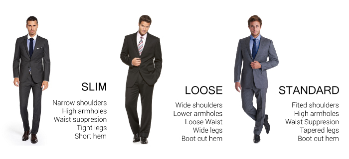 Guide To Men S Business Suit Central Department Store